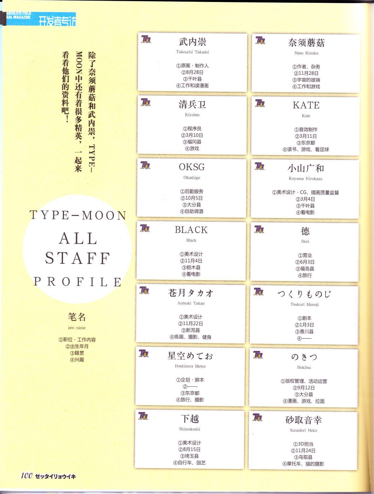 zettairyouiki TYPE-MOON 101