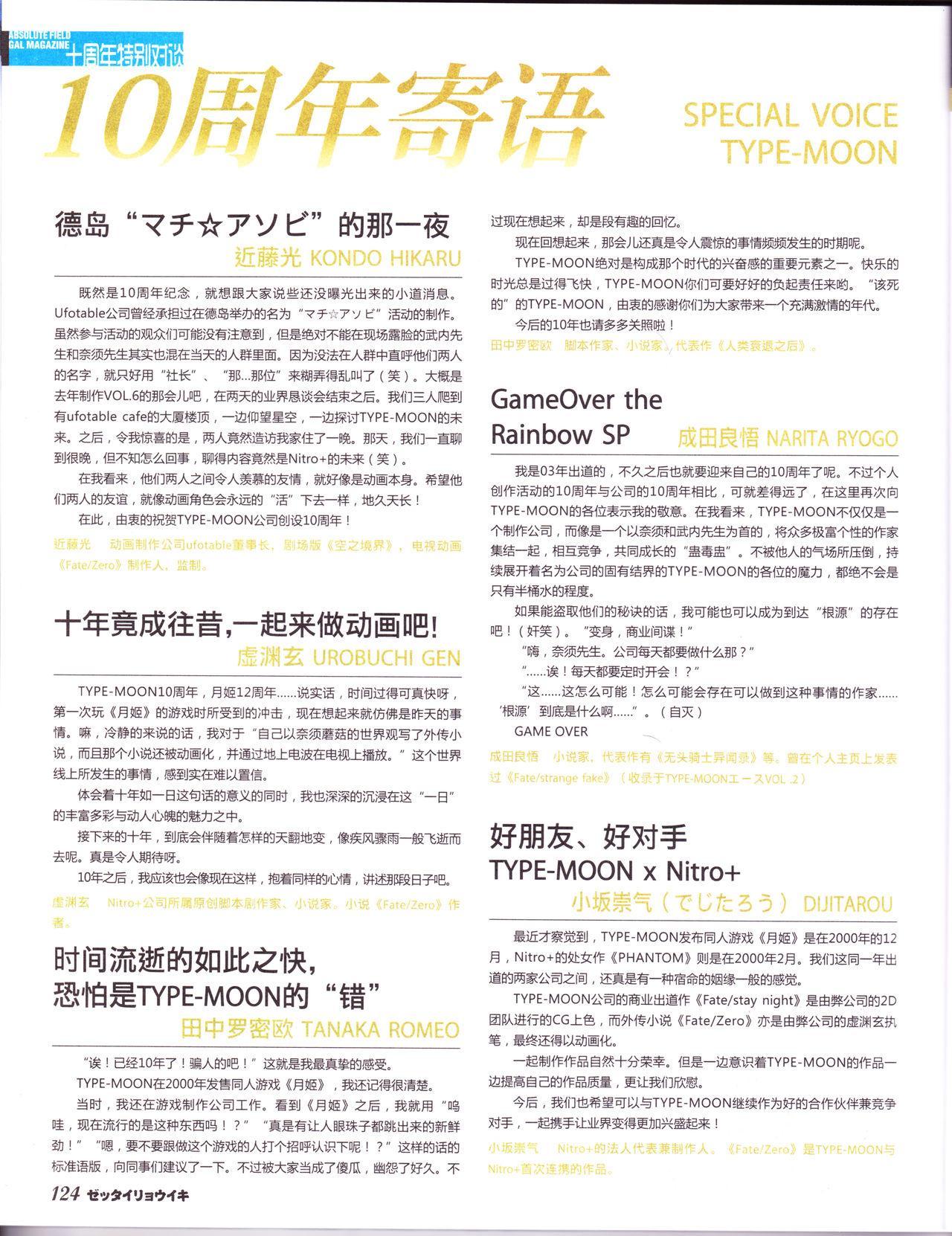 zettairyouiki TYPE-MOON 125