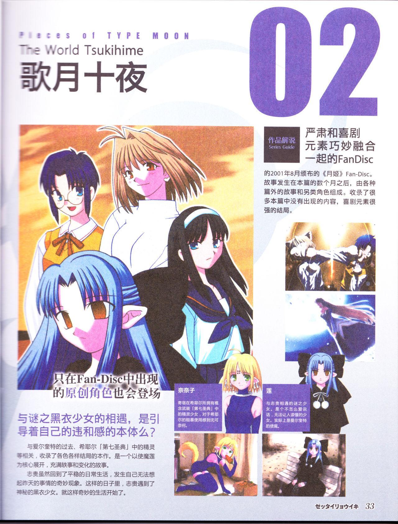 zettairyouiki TYPE-MOON 34