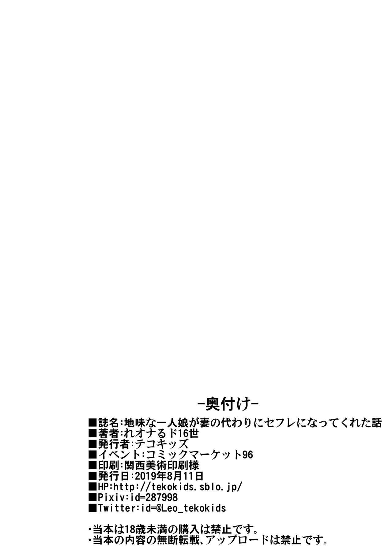 Jimi na Hitorimusume ga Tsuma no Kawari ni SeFri ni Natte kureta Hanashi 56